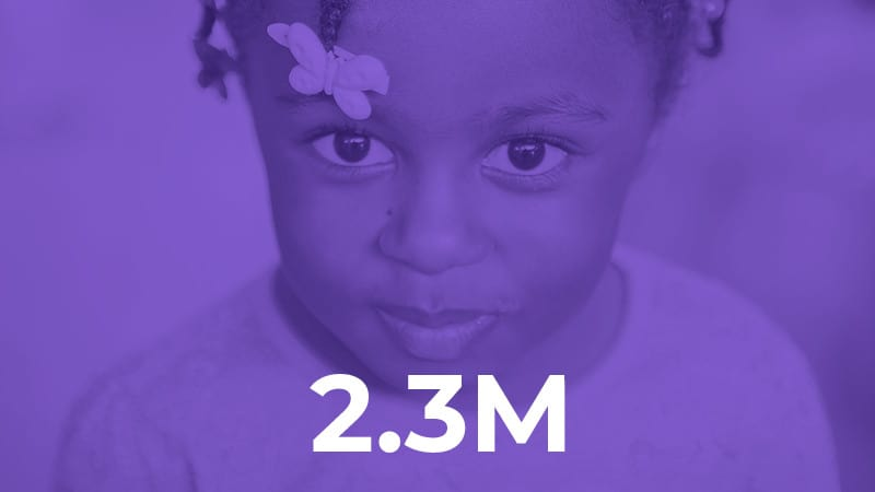 Our intensive policy and advocacy consultation enabled policymakers in seven states to build more equitable systems for nearly 2.3 million children between the ages of 0-5.